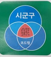 신문ㆍ잡지 등 인쇄매체 속의 공유[코드맵]?